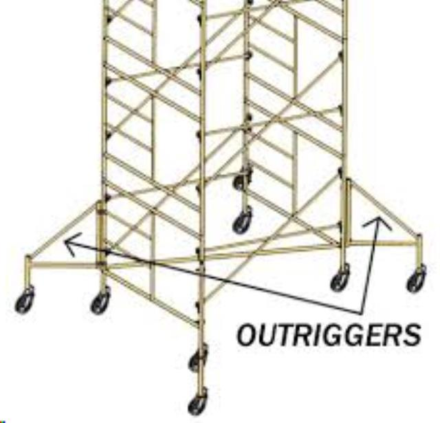 Where to find OUTRIGGERS in Quesnel